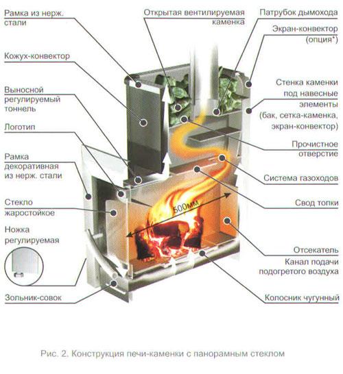 Пластинчатый теплообменник ONDA GG009 Подольск